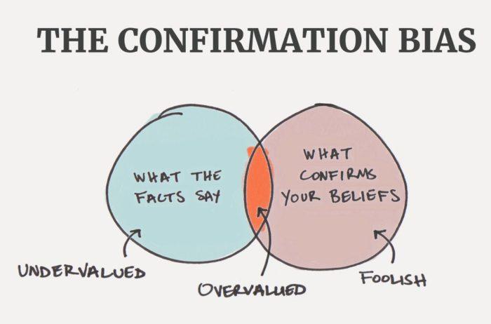 Confirmation Bias | Предвзятость подтверждения